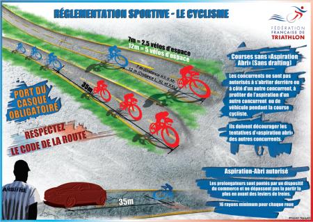 Arbitrage 4 -- Cyclisme